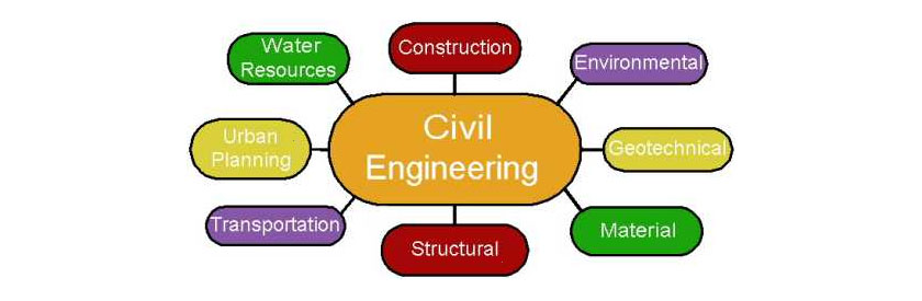 pay someone to do civil engineering assignment homework help civil engineering assignment help